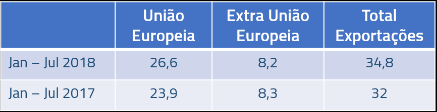 exportadoras2